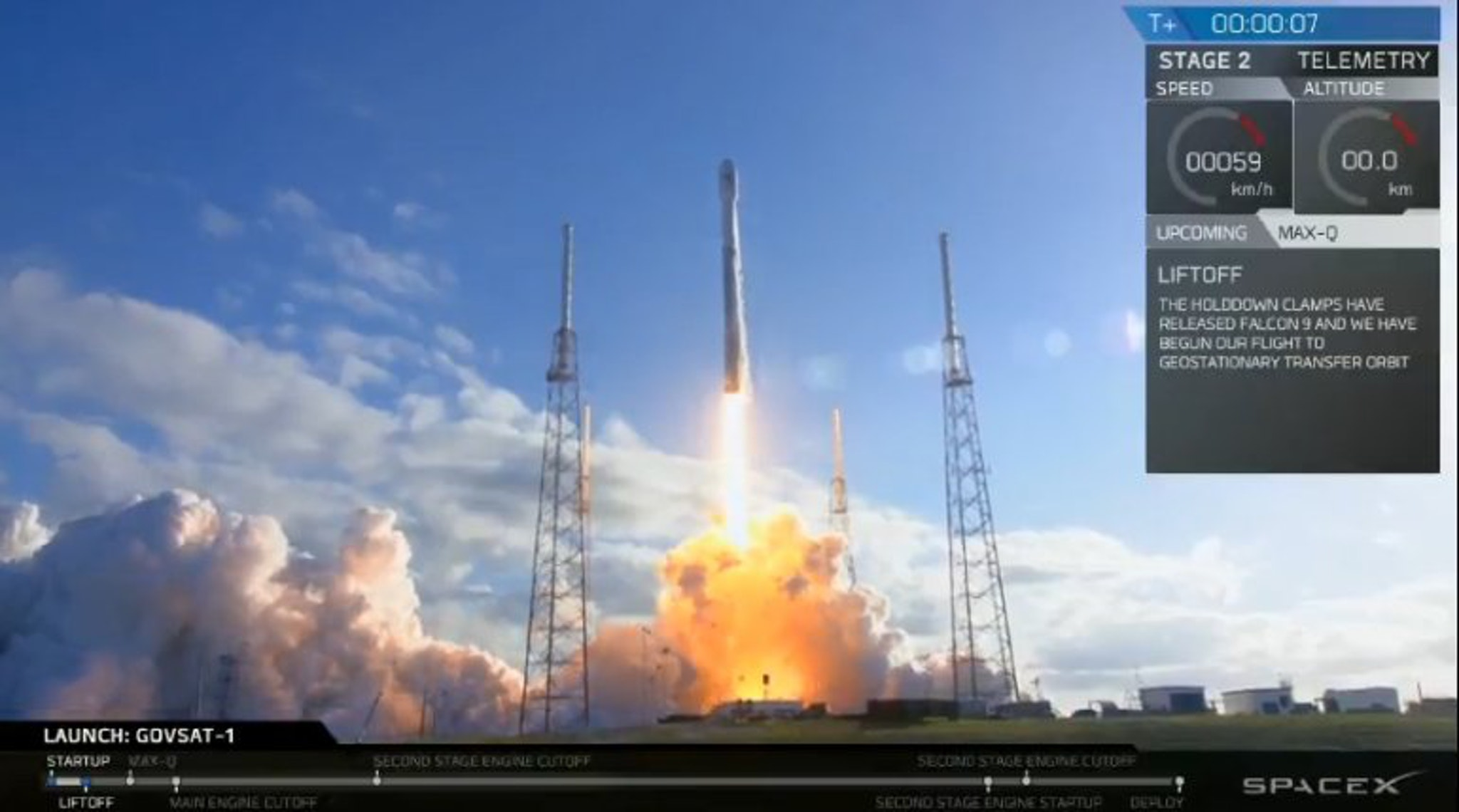 SpaceX & Luxembourg Launch New GovSat1 Satellite
